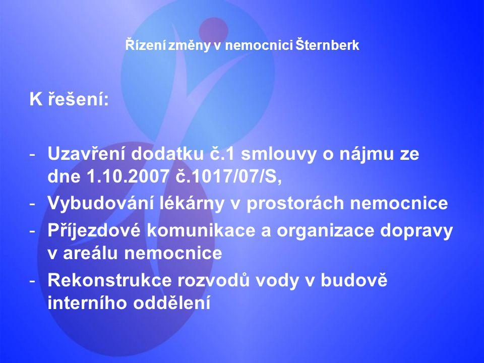 Řízení změny v nemocnici Šternberk K řešení: -Uzavření dodatku č.1 smlouvy o nájmu ze dne 1.10.2007 č.1017/07/S, -Vybudování lékárny v prostorách nemo
