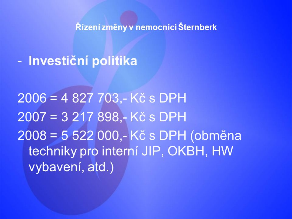 Řízení změny v nemocnici Šternberk -Investiční politika 2006 = 4 827 703,- Kč s DPH 2007 = 3 217 898,- Kč s DPH 2008 = 5 522 000,- Kč s DPH (obměna te