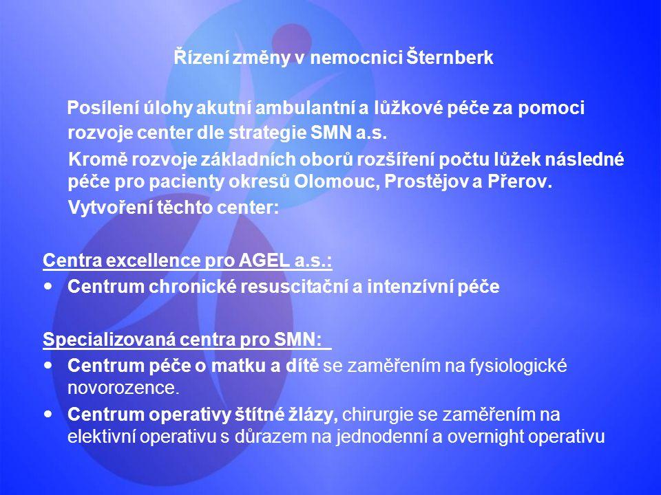 Řízení změny v nemocnici Šternberk Posílení úlohy akutní ambulantní a lůžkové péče za pomoci rozvoje center dle strategie SMN a.s. Kromě rozvoje zákla