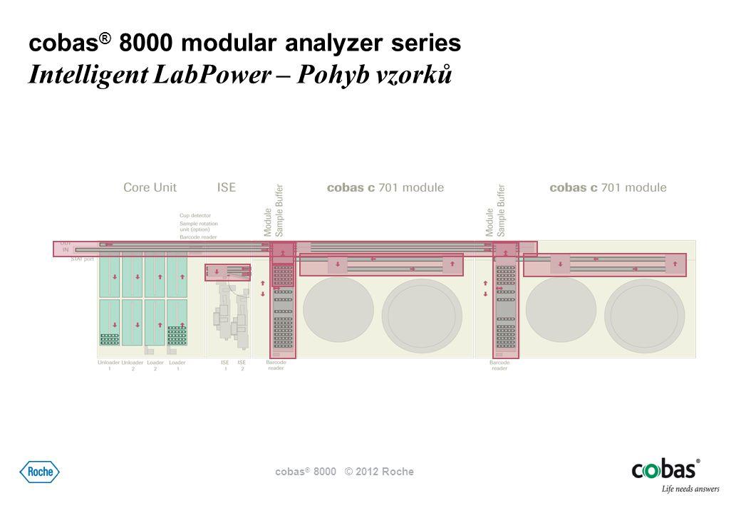 cobas ® 8000 modular analyzer series Intelligent LabPower – Pohyb vzorků cobas ® 8000 © 2012 Roche