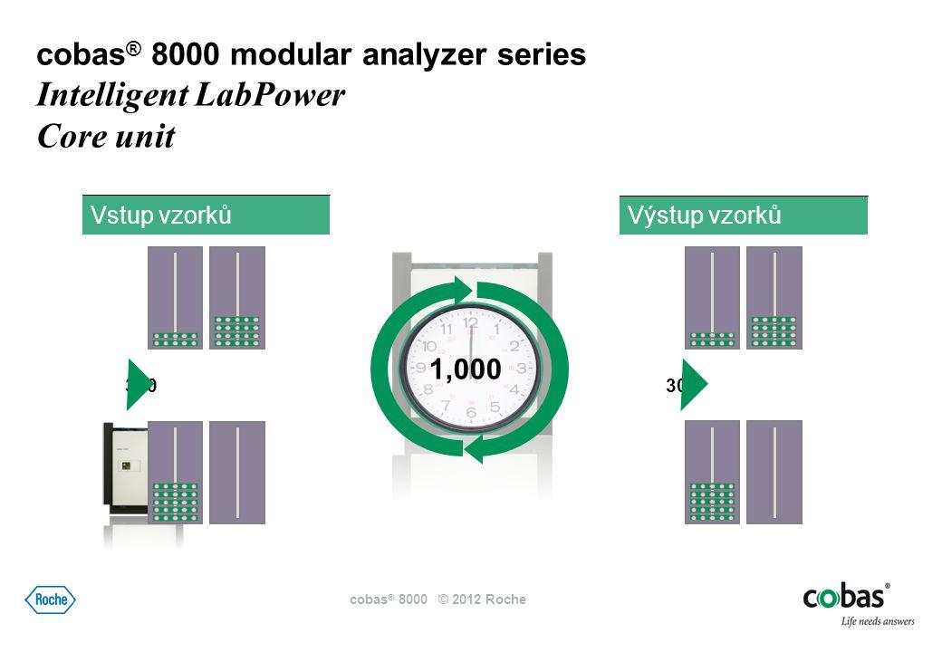 Automaticky Vkládání vzorků cobas ® 8000 modular analyzer series Intelligent LabPower - Core unit cobas ® 8000 © 2012 Roche