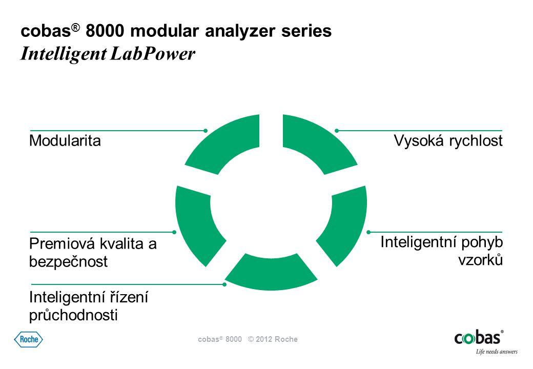 ProduktivitaKonsolidace EfektivitaInovace procesů cobas ® 8000 modular analyzer series Intelligent LabPower cobas ® 8000 © 2012 Roche