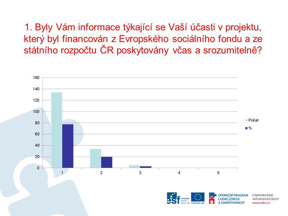 1. Byly Vám informace týkající se Vaší účasti v projektu, který byl financován z Evropského sociálního fondu a ze státního rozpočtu ČR poskytovány vča