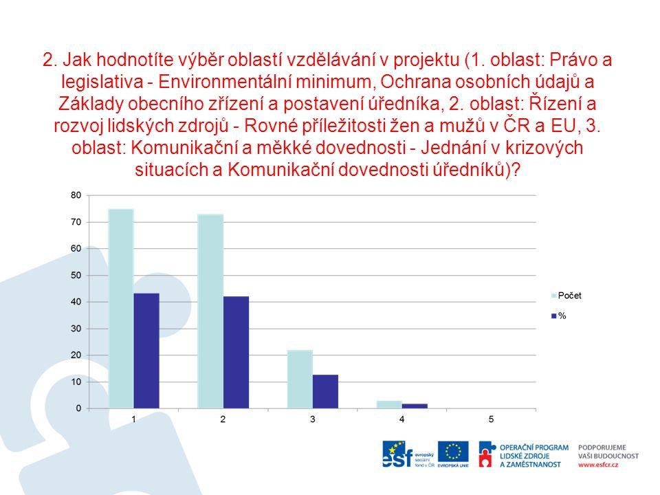 2. Jak hodnotíte výběr oblastí vzdělávání v projektu (1.