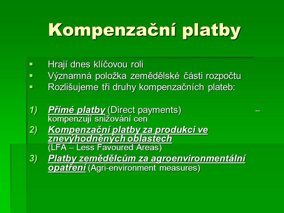 Kompenzační platby  Hrají dnes klíčovou roli  Významná položka zemědělské části rozpočtu  Rozlišujeme tři druhy kompenzačních plateb: 1)Přímé platby (Direct payments) – kompenzují snižování cen 2)Kompenzační platby za produkci ve znevýhodněných oblastech (LFA – Less Favoured Areas) 3)Platby zemědělcům za agroenvironmentální opatření (Agri-environment measures)