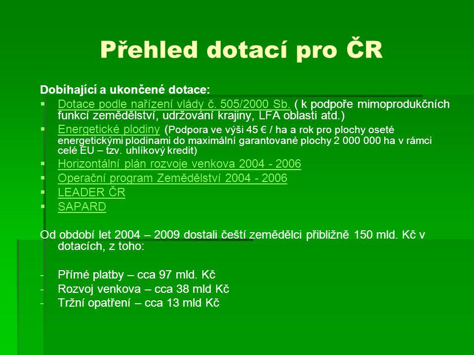 Přehled dotací pro ČR Dobíhající a ukončené dotace:   Dotace podle nařízení vlády č.