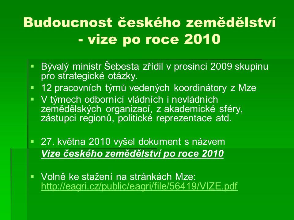 Budoucnost českého zemědělství - vize po roce 2010   Bývalý ministr Šebesta zřídil v prosinci 2009 skupinu pro strategické otázky.