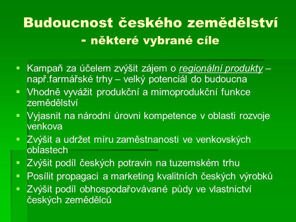 Budoucnost českého zemědělství - některé vybrané cíle   Kampaň za účelem zvýšit zájem o regionální produkty – např.farmářské trhy – velký potenciál do budoucna   Vhodně vyvážit produkční a mimoprodukční funkce zemědělství   Vyjasnit na národní úrovni kompetence v oblasti rozvoje venkova   Zvýšit a udržet míru zaměstnanosti ve venkovských oblastech   Zvýšit podíl českých potravin na tuzemském trhu   Posílit propagaci a marketing kvalitních českých výrobků   Zvýšit podíl obhospodařovávané půdy ve vlastnictví českých zemědělců