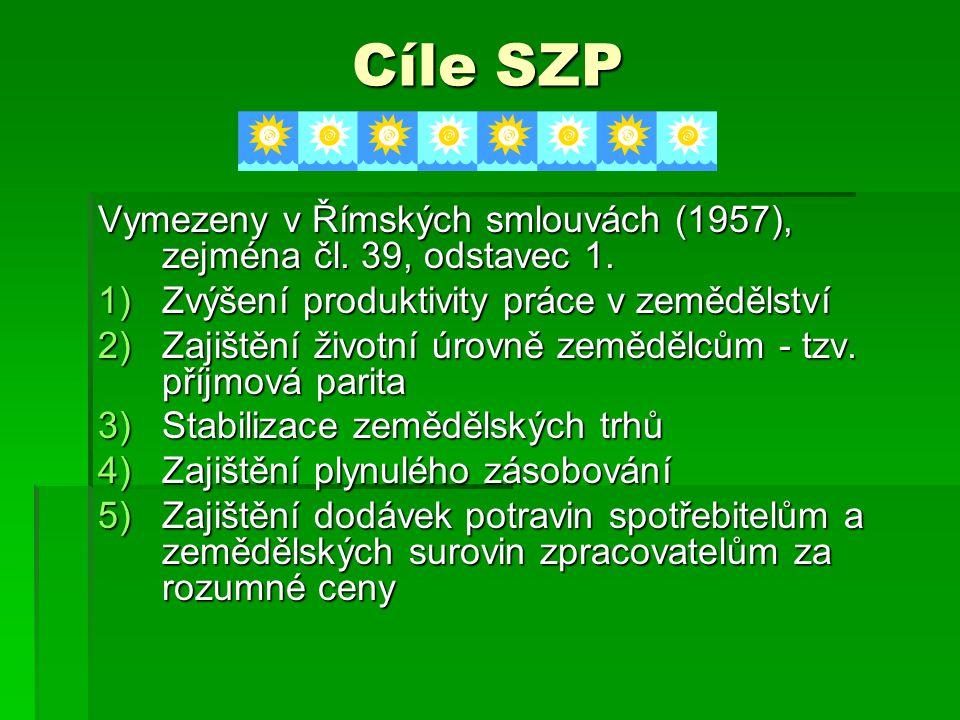 Cíle SZP Vymezeny v Římských smlouvách (1957), zejména čl.