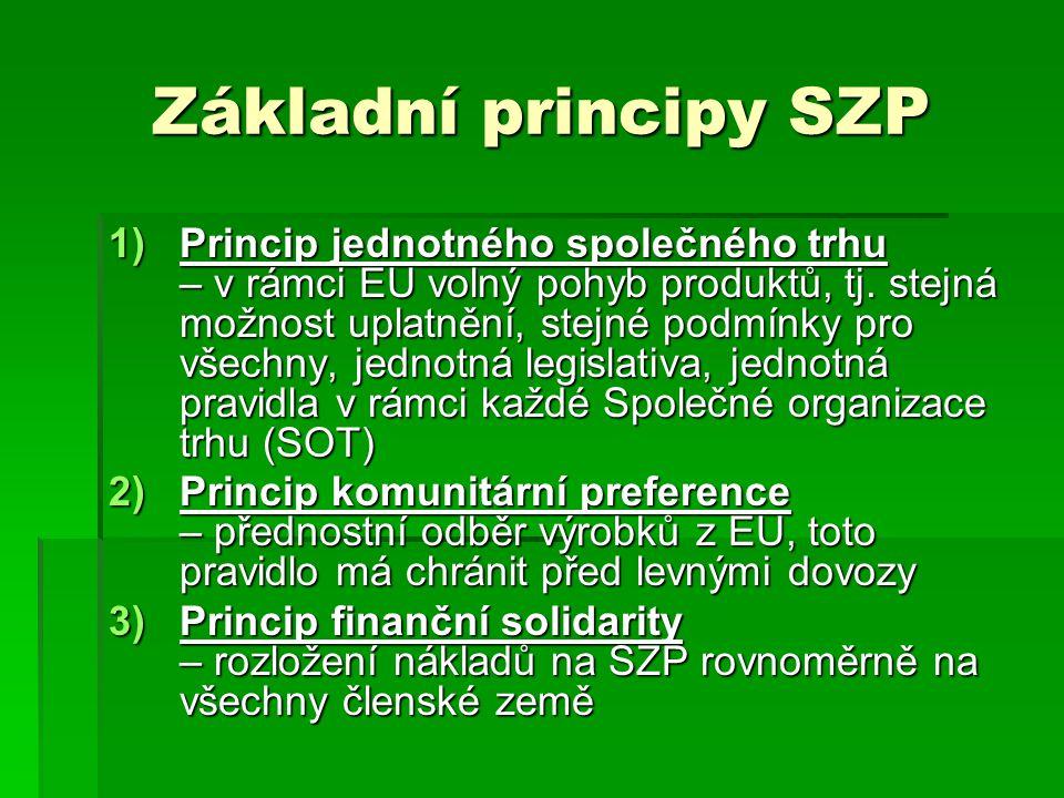 Základní principy SZP 1)Princip jednotného společného trhu – v rámci EU volný pohyb produktů, tj.