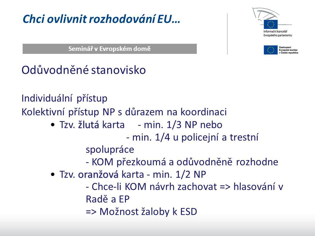 Chci ovlivnit rozhodování EU… Seminář v Evropském domě Odůvodněné stanovisko Individuální přístup Kolektivní přístup NP s důrazem na koordinaci žlutá