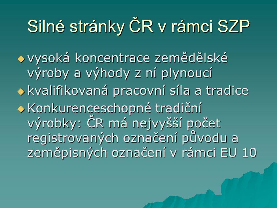 Silné stránky ČR v rámci SZP  vysoká koncentrace zemědělské výroby a výhody z ní plynoucí  kvalifikovaná pracovní síla a tradice  Konkurenceschopné tradiční výrobky: ČR má nejvyšší počet registrovaných označení původu a zeměpisných označení v rámci EU 10