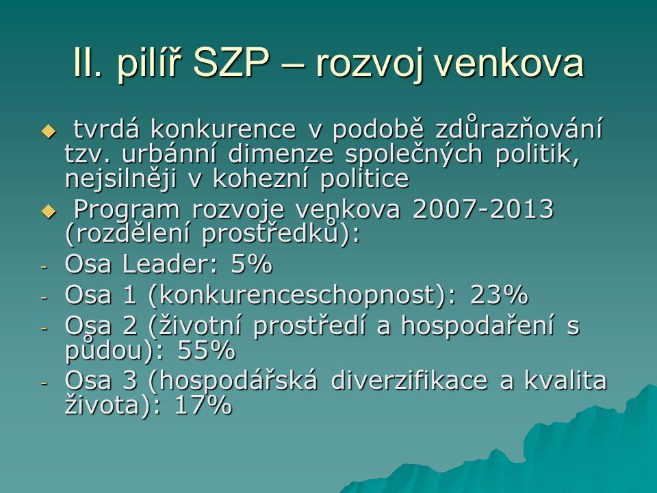 II. pilíř SZP – rozvoj venkova  tvrdá konkurence v podobě zdůrazňování tzv.