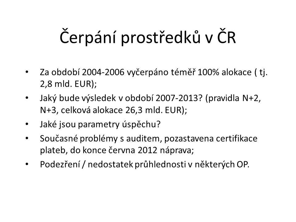 Čerpání prostředků v ČR Za období 2004-2006 vyčerpáno téměř 100% alokace ( tj.
