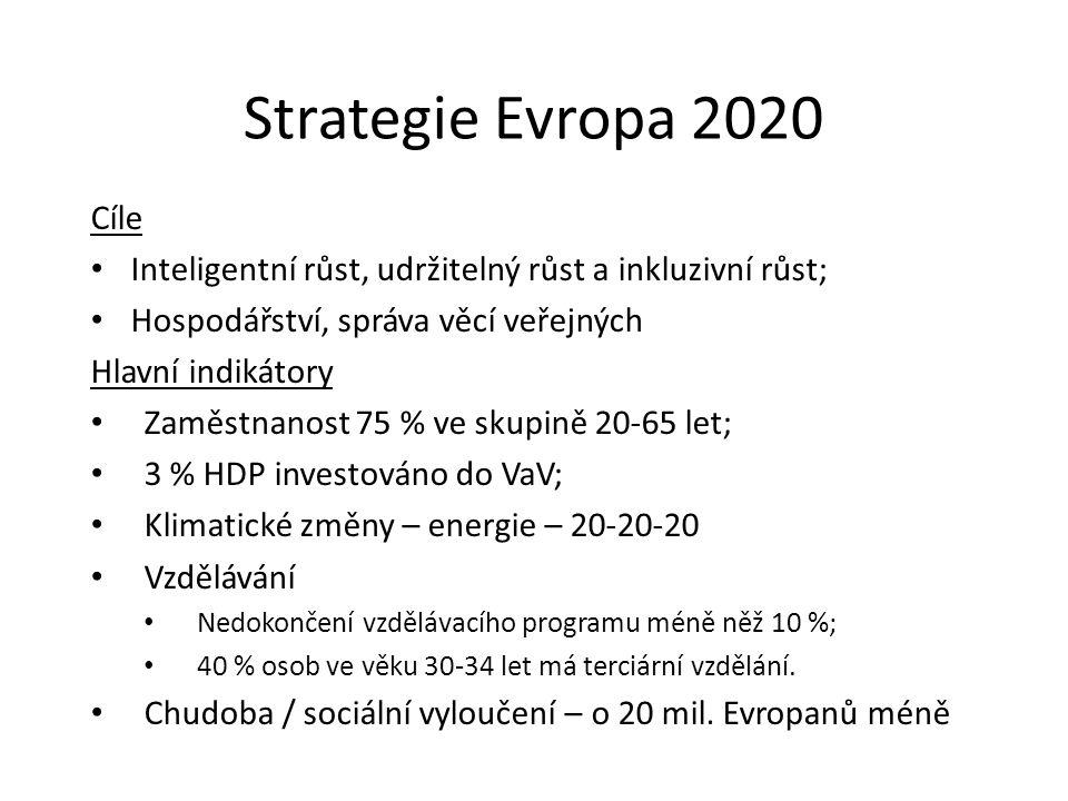 Strategie Evropa 2020 Cíle Inteligentní růst, udržitelný růst a inkluzivní růst; Hospodářství, správa věcí veřejných Hlavní indikátory Zaměstnanost 75 % ve skupině 20-65 let; 3 % HDP investováno do VaV; Klimatické změny – energie – 20-20-20 Vzdělávání Nedokončení vzdělávacího programu méně něž 10 %; 40 % osob ve věku 30-34 let má terciární vzdělání.