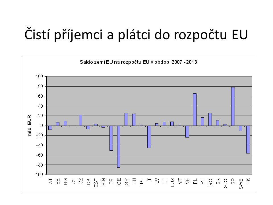 Čistí příjemci a plátci do rozpočtu EU