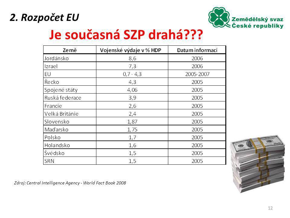Je současná SZP drahá??? Zdroj: Central Intelligence Agency - World Fact Book 2008 12 2. Rozpočet EU