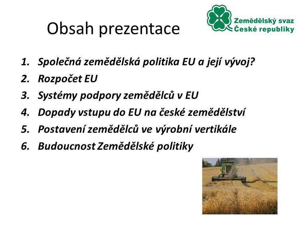 Obsah prezentace 1.Společná zemědělská politika EU a její vývoj? 2.Rozpočet EU 3.Systémy podpory zemědělců v EU 4.Dopady vstupu do EU na české zeměděl