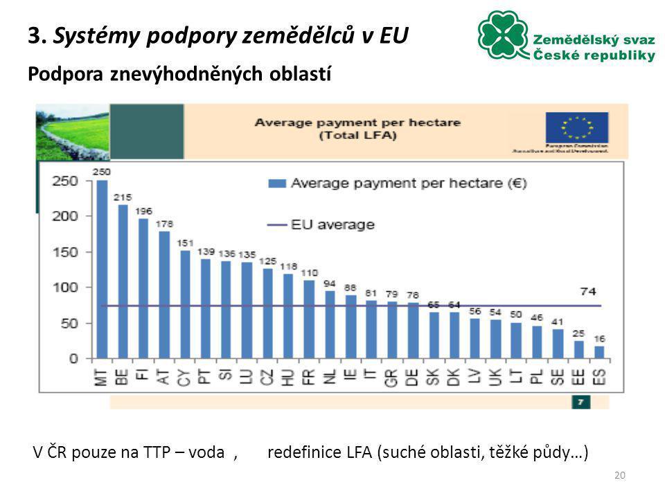 V ČR pouze na TTP – voda, redefinice LFA (suché oblasti, těžké půdy…) 20 Podpora znevýhodněných oblastí 3. Systémy podpory zemědělců v EU