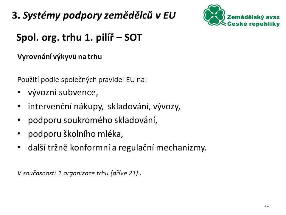 Spol. org. trhu 1. pilíř – SOT Vyrovnání výkyvů na trhu Použití podle společných pravidel EU na: vývozní subvence, intervenční nákupy, skladování, výv