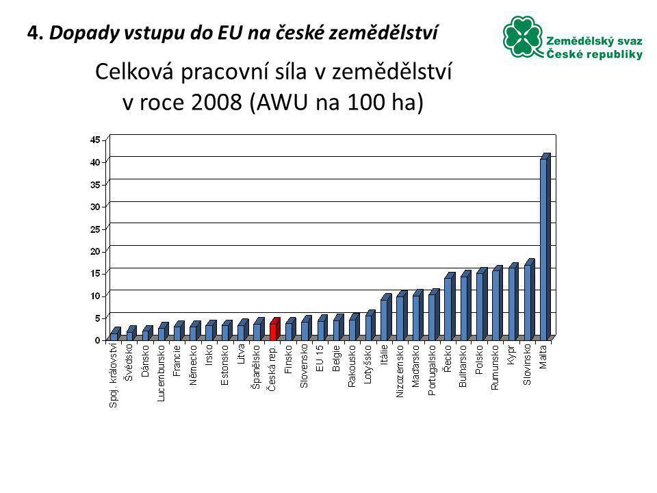Celková pracovní síla v zemědělství v roce 2008 (AWU na 100 ha) 4. Dopady vstupu do EU na české zemědělství