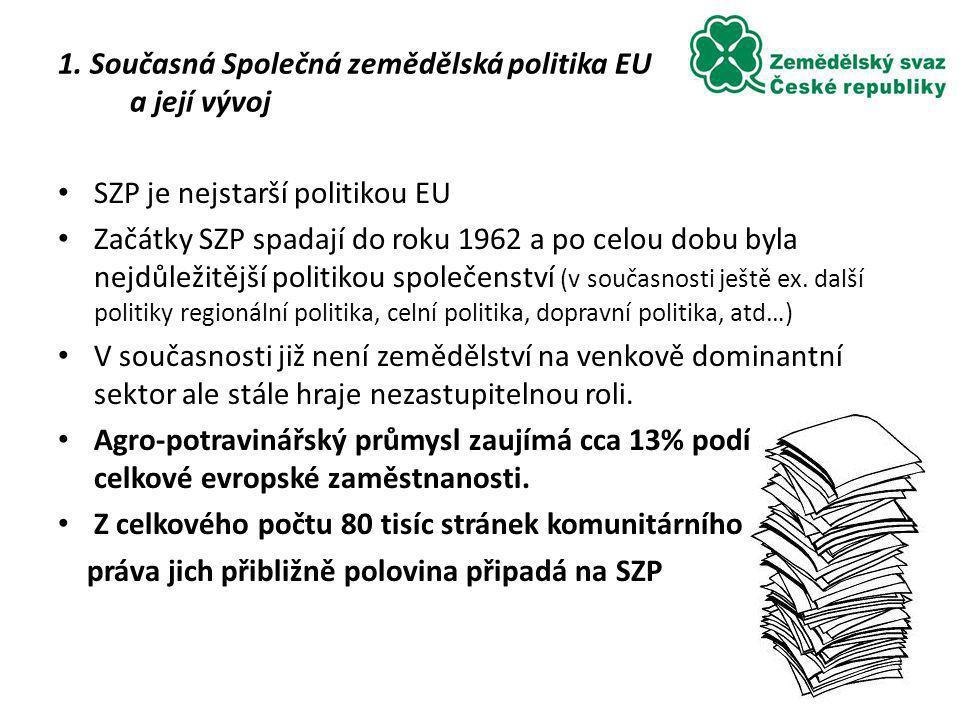 SZP je nejstarší politikou EU Začátky SZP spadají do roku 1962 a po celou dobu byla nejdůležitější politikou společenství (v současnosti ještě ex. dal