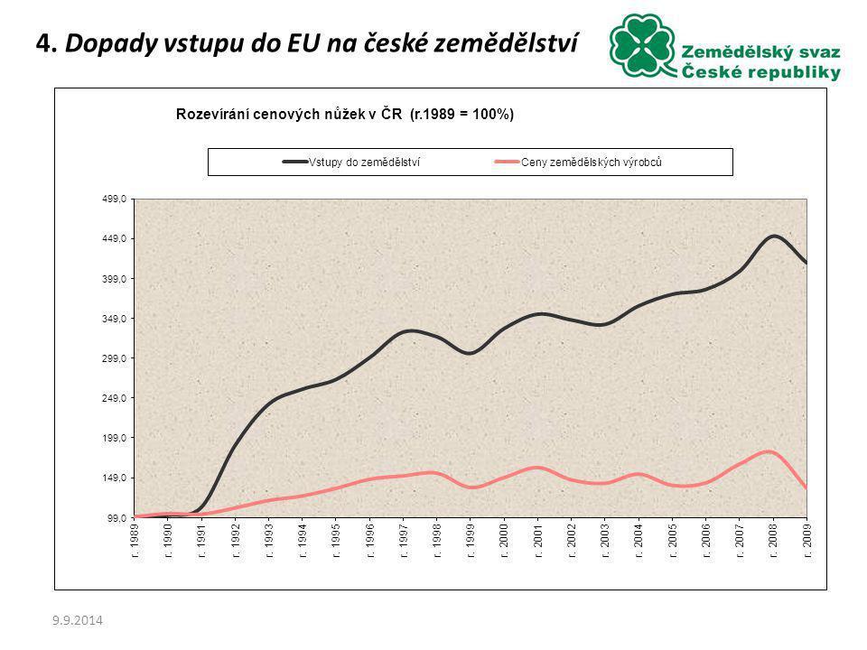 9.9.2014 4. Dopady vstupu do EU na české zemědělství