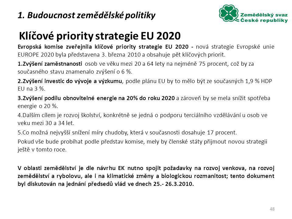 Klíčové priority strategie EU 2020 Evropská komise zveřejnila klíčové priority strategie EU 2020 - nová strategie Evropské unie EUROPE 2020 byla předs