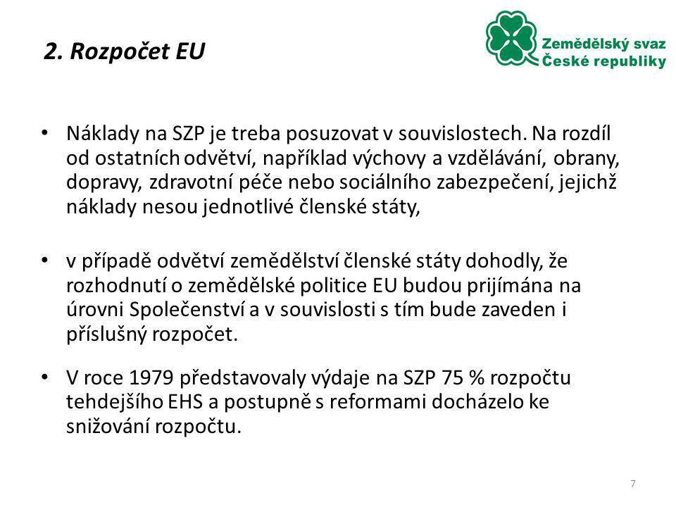 2. Rozpočet EU Náklady na SZP je treba posuzovat v souvislostech. Na rozdíl od ostatních odvětví, například výchovy a vzdělávání, obrany, dopravy, zdr