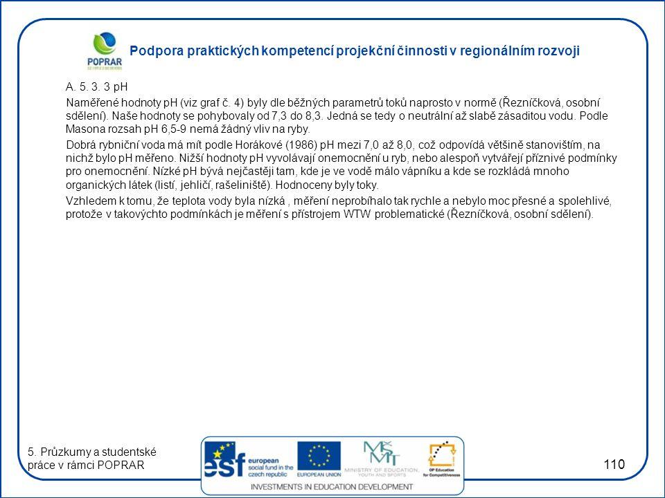 Podpora praktických kompetencí projekční činnosti v regionálním rozvoji 110 A.