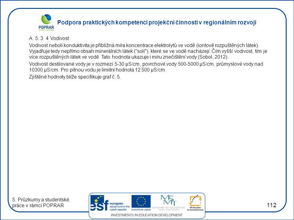 Podpora praktických kompetencí projekční činnosti v regionálním rozvoji 112 A.