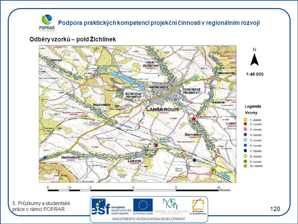 Podpora praktických kompetencí projekční činnosti v regionálním rozvoji 120 Odběry vzorků – pold Žichlínek 5.