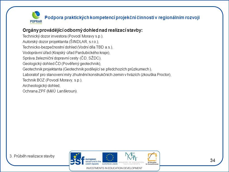 Podpora praktických kompetencí projekční činnosti v regionálním rozvoji 34 Orgány provádějící odborný dohled nad realizací stavby: Technický dozor inv