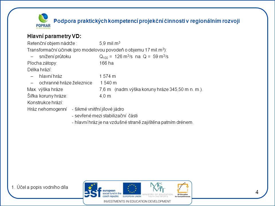 Podpora praktických kompetencí projekční činnosti v regionálním rozvoji 4 Hlavní parametry VD: Retenční objem nádrže : 5,9 mil.m 3 Transformační účine