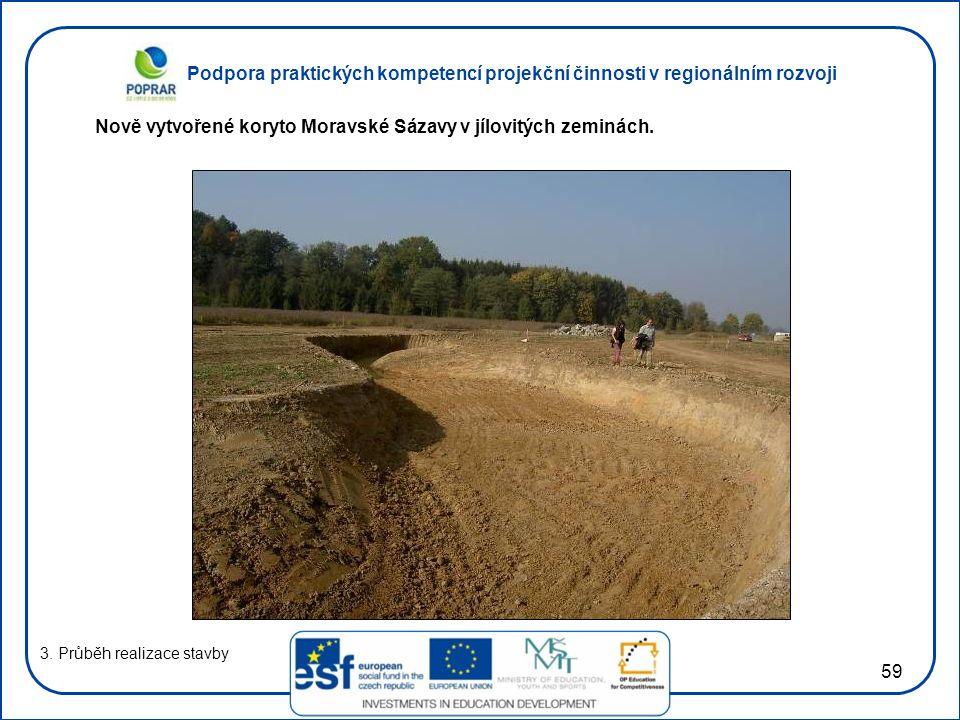 Podpora praktických kompetencí projekční činnosti v regionálním rozvoji 59 3.