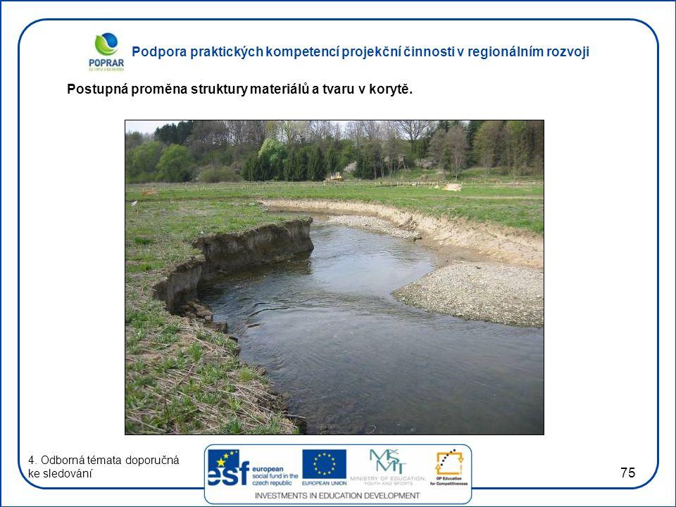 Podpora praktických kompetencí projekční činnosti v regionálním rozvoji 75 4. Odborná témata doporučná ke sledování Postupná proměna struktury materiá