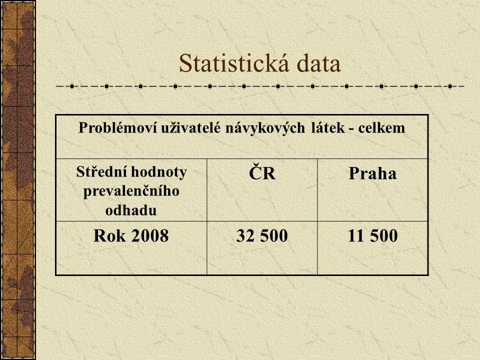 Statistická data Problémoví uživatelé návykových látek - celkem Střední hodnoty prevalenčního odhadu ČRPraha Rok 200832 50011 500
