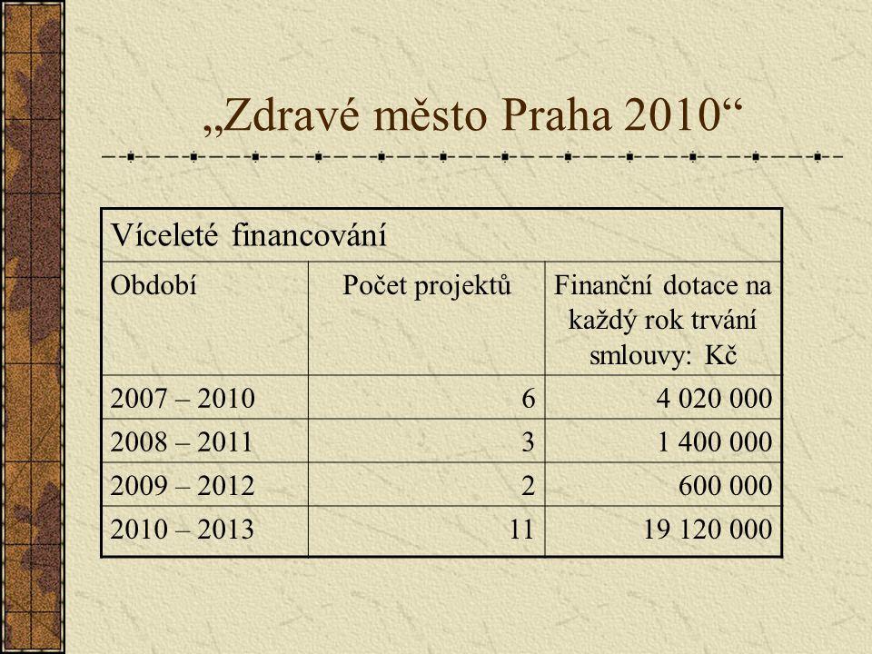 """""""Zdravé město Praha 2010"""" Víceleté financování ObdobíPočet projektůFinanční dotace na každý rok trvání smlouvy: Kč 2007 – 201064 020 000 2008 – 201131"""