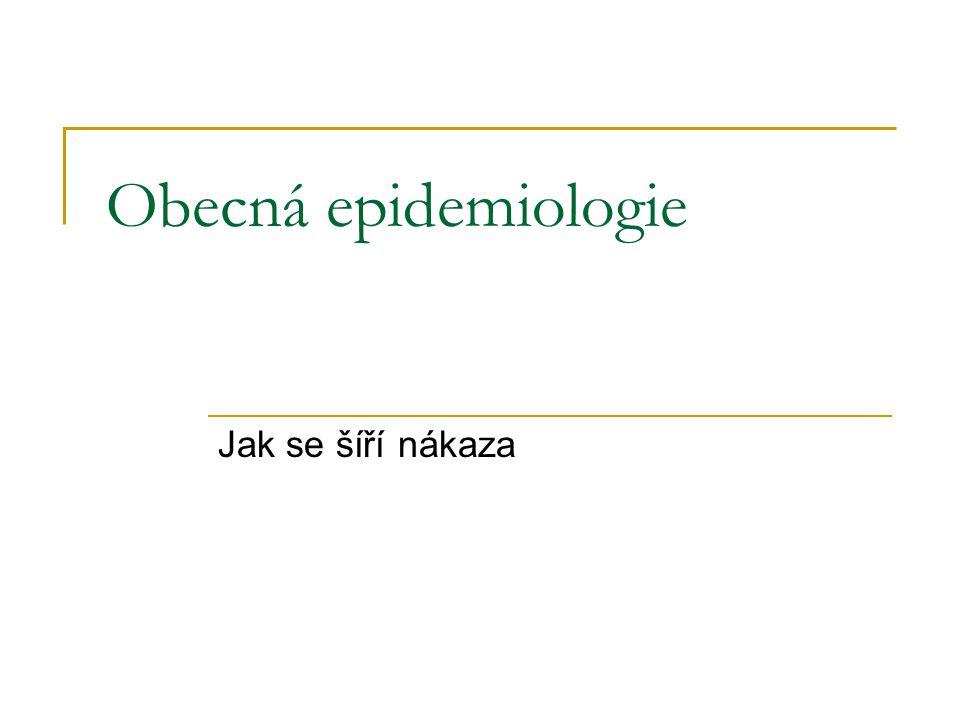 Definice Nauka o boji proti hromadným nákazám, jejich vzniku a šíření.