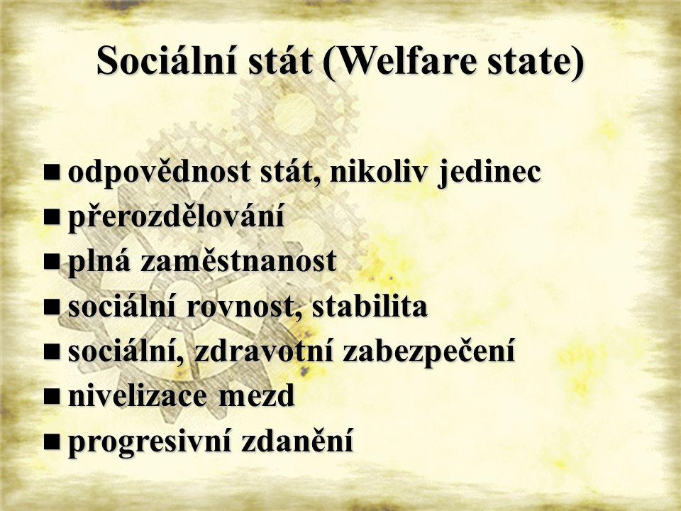 Sociální stát (Welfare state) odpovědnost stát, nikoliv jedinec odpovědnost stát, nikoliv jedinec přerozdělování přerozdělování plná zaměstnanost plná