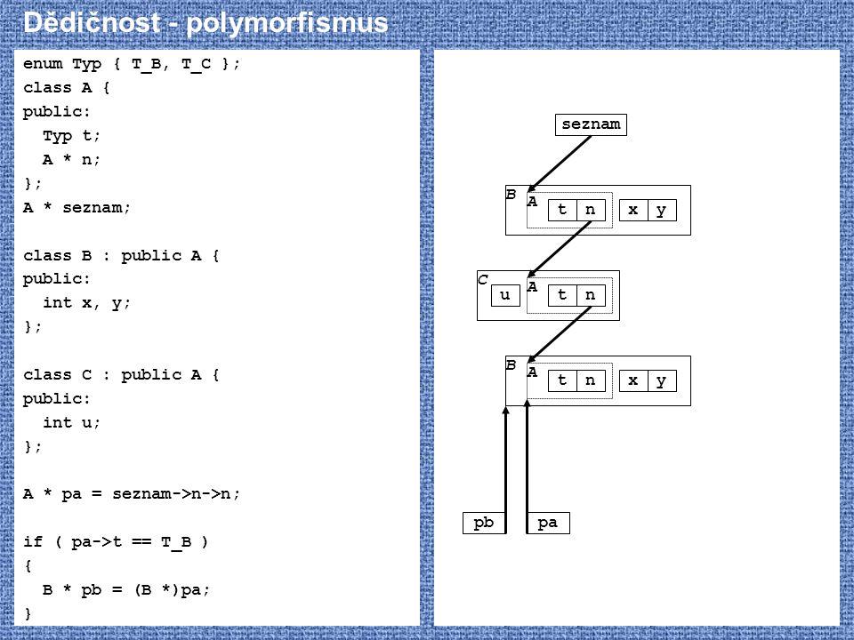 Dědičnost - polymorfismus enum Typ { T_B, T_C }; class A { public: Typ t; A * n; }; A * seznam; class B : public A { public: int x, y; }; class C : pu