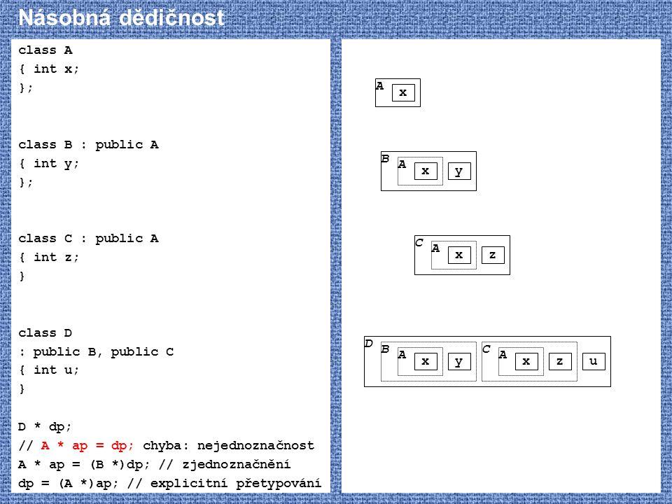 Násobná dědičnost class A { int x; }; class B : public A { int y; }; class C : public A { int z; } class D : public B, public C { int u; } D * dp; //