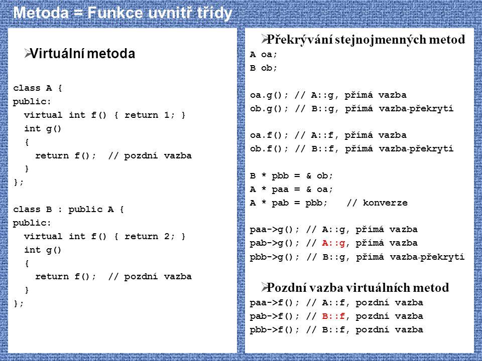 Metoda = Funkce uvnitř třídy  Virtuální metoda class A { public: virtual int f() { return 1; } int g() { return f(); // pozdní vazba } }; class B : p