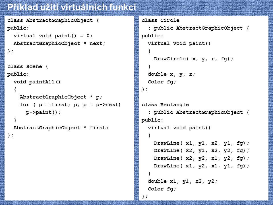 Příklad užití virtuálních funkcí class AbstractGraphicObject { public: virtual void paint() = 0; AbstractGraphicObject * next; }; class Scene { public