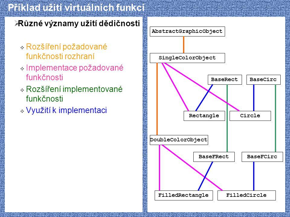 Příklad užití virtuálních funkcí  Různé významy užití dědičnosti  Rozšíření požadované funkčnosti rozhraní  Implementace požadované funkčnosti  Ro