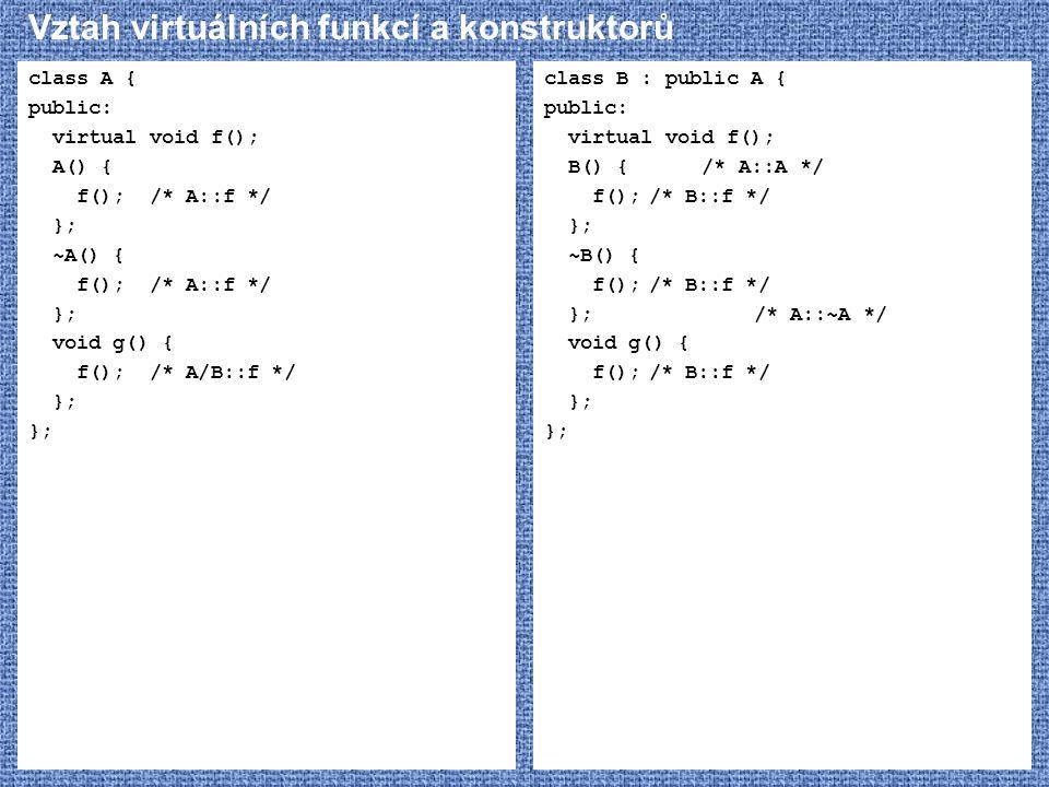 Vztah virtuálních funkcí a konstruktorů class A { public: virtual void f(); A() { f(); /* A::f */ }; ~A() { f(); /* A::f */ }; void g() { f(); /* A/B: