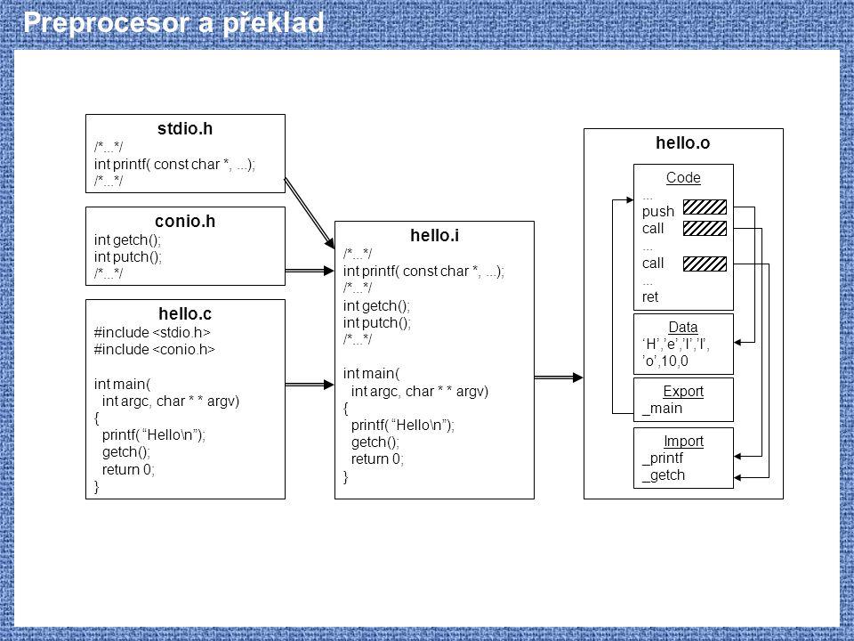 Preprocesor a překlad Code... push call... call... ret Import _printf _getch Export _main Data 'H','e','l','l', 'o',10,0 hello.o hello.i /*...*/ int p