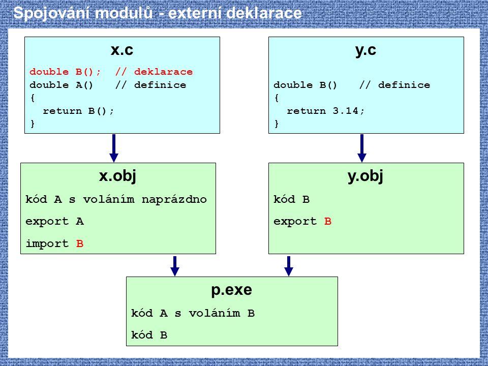 Spojování modulů - externí deklarace x.c double B(); // deklarace double A() // definice { return B(); } x.obj kód A s voláním naprázdno export A impo