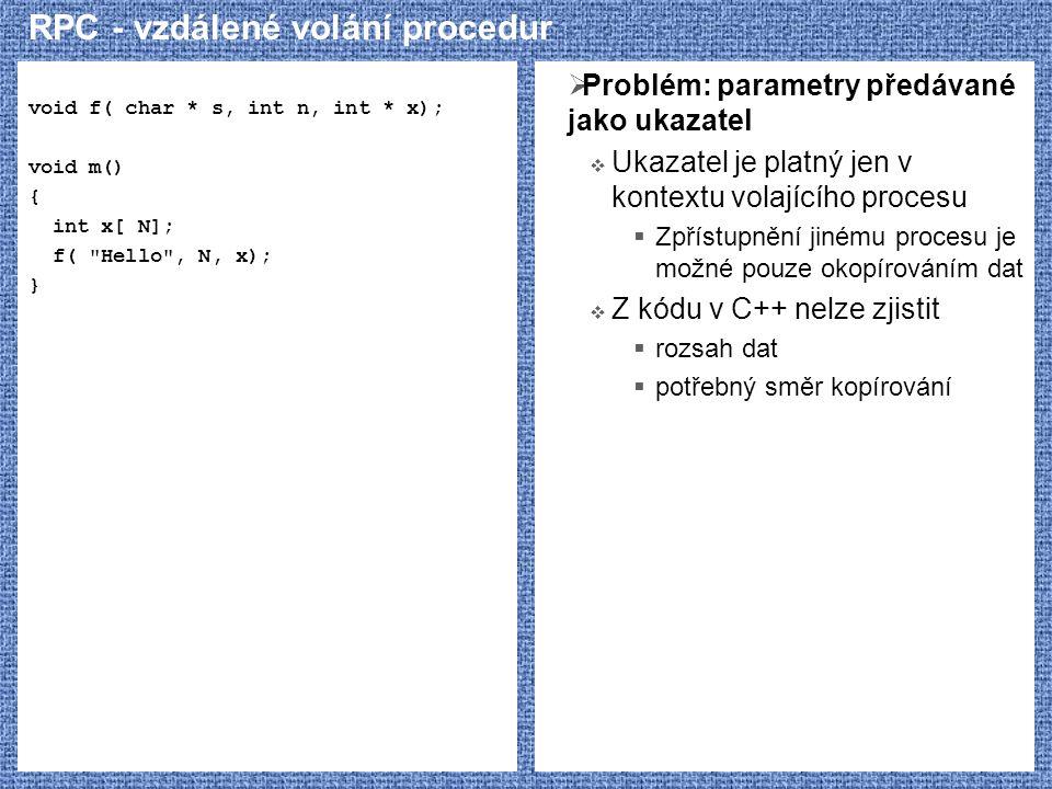 RPC - vzdálené volání procedur void f( char * s, int n, int * x); void m() { int x[ N]; f(