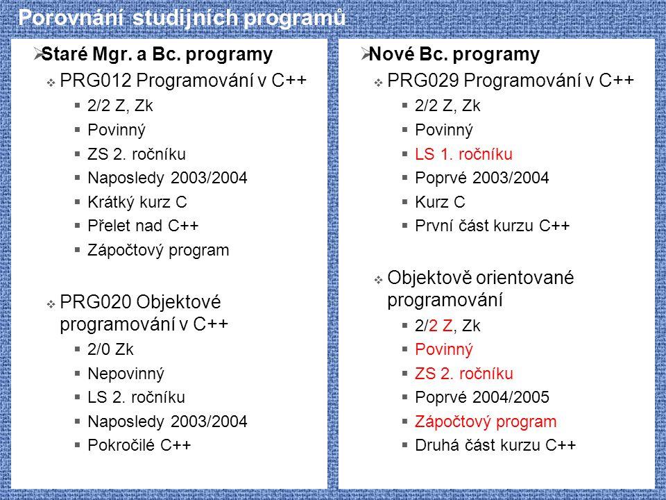 Porovnání studijních programů  Staré Mgr. a Bc. programy  PRG012 Programování v C++  2/2 Z, Zk  Povinný  ZS 2. ročníku  Naposledy 2003/2004  Kr